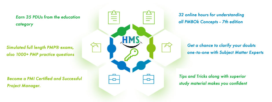 Key Takeaways of HMS Value Pack for PMP® Training